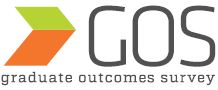 Graduate Outcomes Survey (GOS)