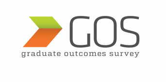 Graduate Outcomes Survey (GOS) is now in your inbox